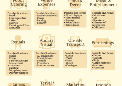 INFOGRAPHIC-How-To-Build-Event-Budget-full